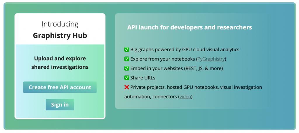 Graphistry Hub